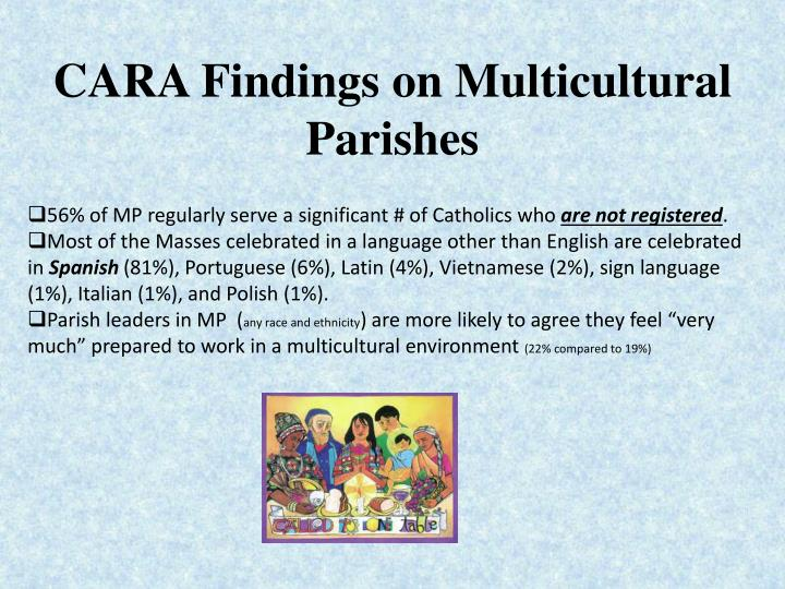 CARA Findings on Multicultural Parishes