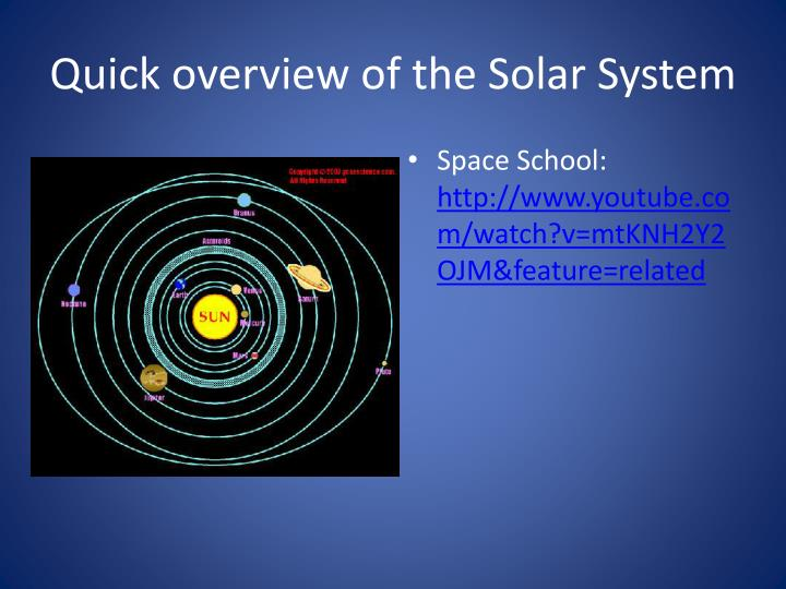 over view of solar system - photo #19