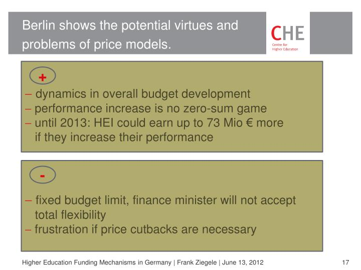 Berlin shows the potential virtues and problems of price models.