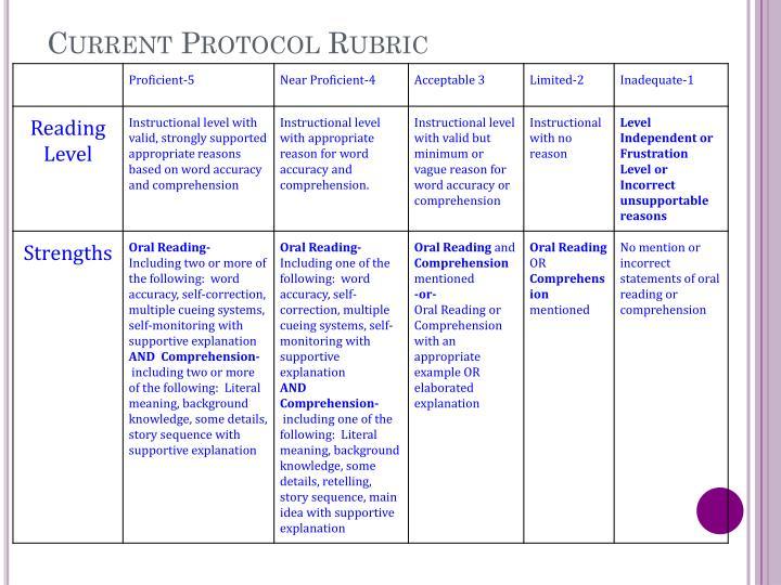 Current Protocol