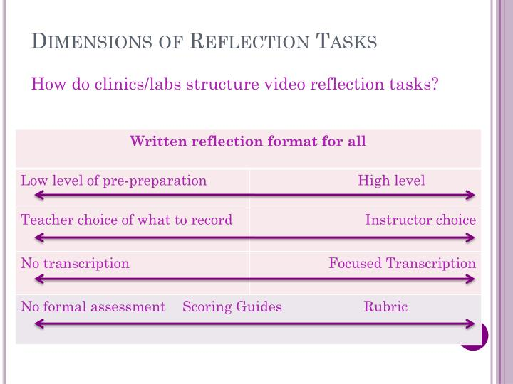 Dimensions of Reflection Tasks