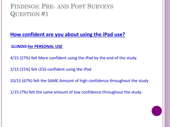 Findings: Pre- and Post Surveys