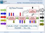 hytime fermentative hydrogen production2