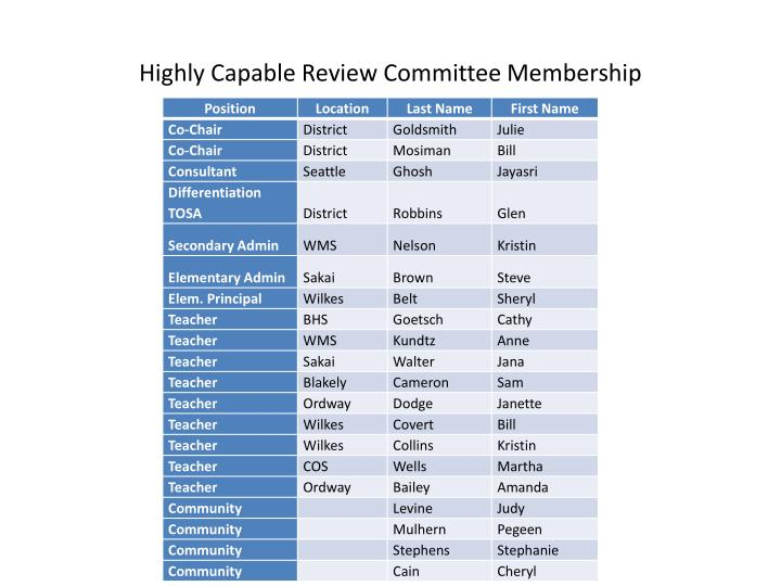 Highly Capable Review Committee Membership
