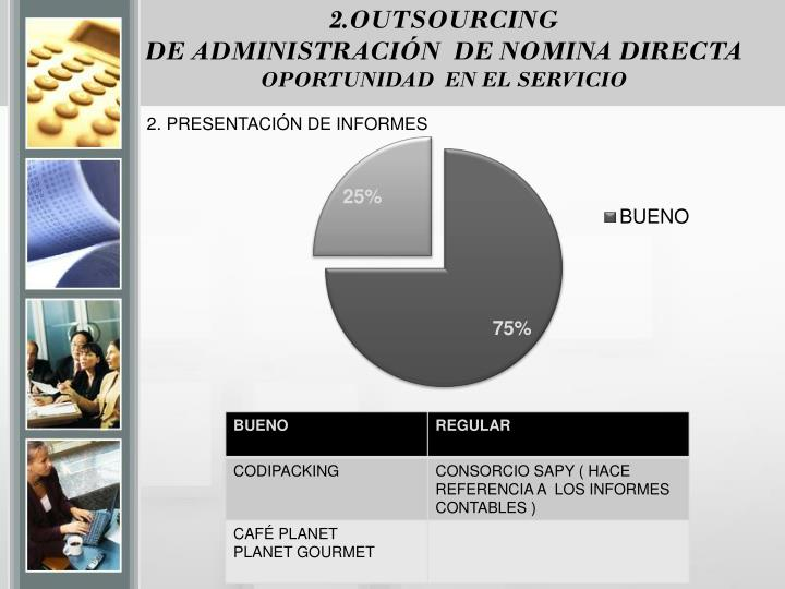 2.OUTSOURCING