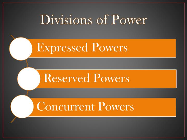 Divisions of power