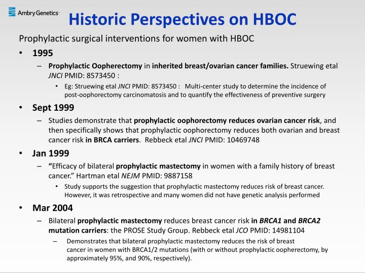Historic Perspectives on HBOC