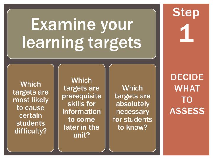 Decide what to assess