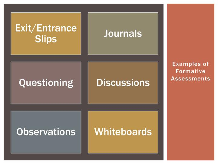 Examples of Formative Assessments