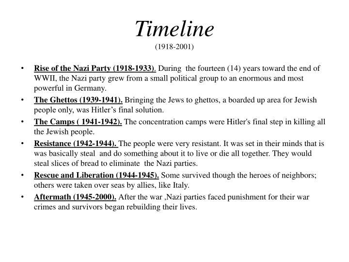 Timeline 1918 2001