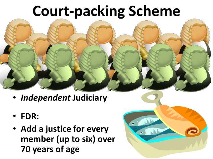 Court-packing Scheme