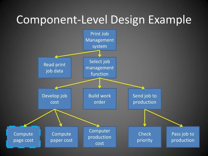 Component-Level Design Example