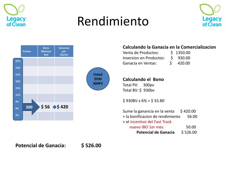 Ppt Comercializando Legacy Of Clean Powerpoint Presentation Id 1905108