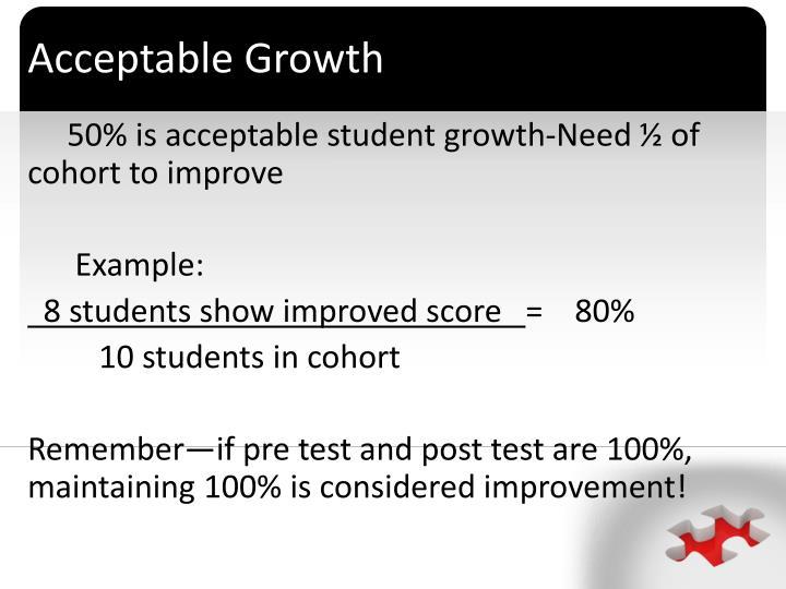 Acceptable Growth