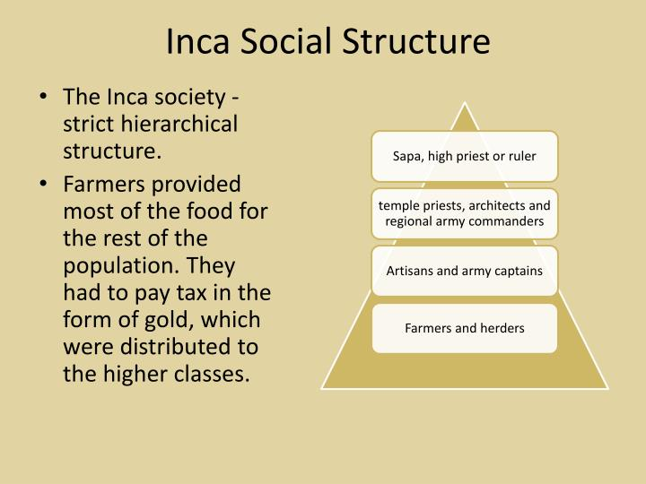 inca social structure in english - photo #16