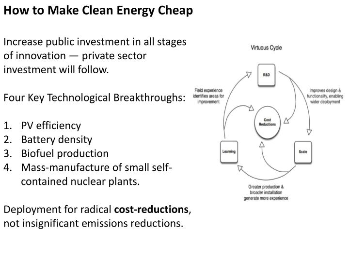 How to Make Clean Energy Cheap