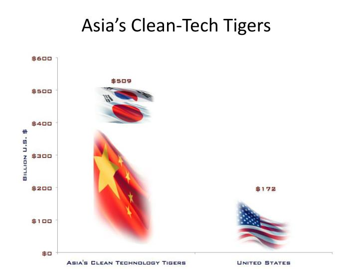 Asia's Clean-Tech Tigers