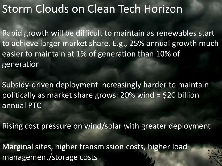 Storm Clouds on Clean Tech Horizon