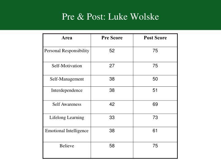 Pre & Post: Luke Wolske