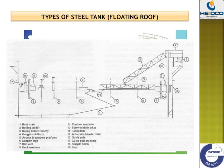 Floating Roof Storage Tank Ppt 12 300 About Roof