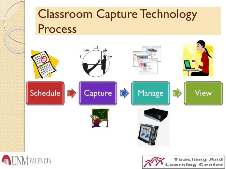 Classroom Capture Technology Process
