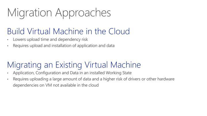 Build Virtual Machine in the Cloud