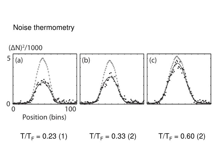 Noise thermometry