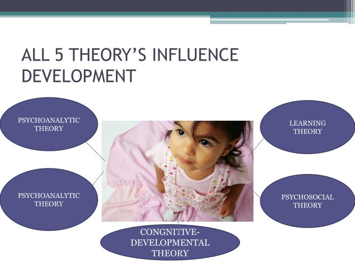 ALL 5 THEORY'S INFLUENCE DEVELOPMENT