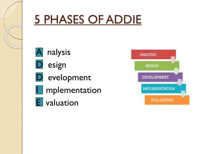 5 PHASES OF ADDIE