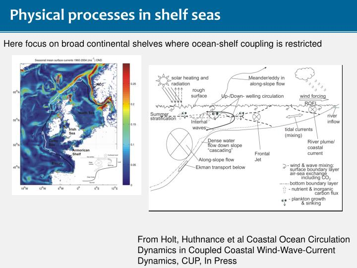 Physical processes in shelf seas