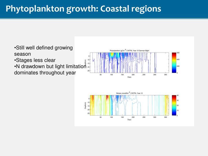 Phytoplankton growth: Coastal regions