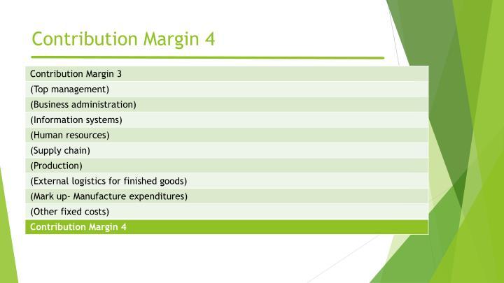 Contribution Margin 4