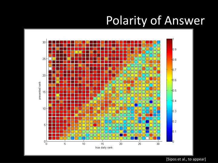 Polarity of Answer
