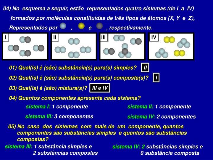 04) No  esquema a seguir, estão  representados quatro sistemas (de I  a  IV)