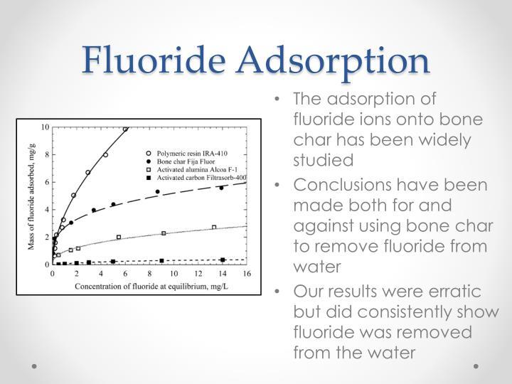 Fluoride Adsorption