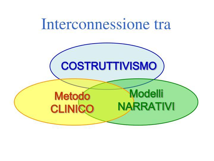 Interconnessione tra