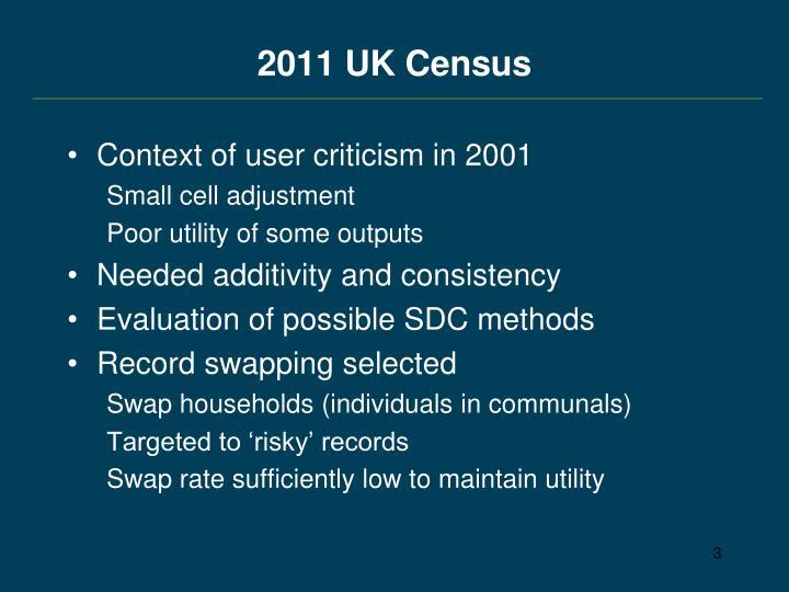 2011 uk census