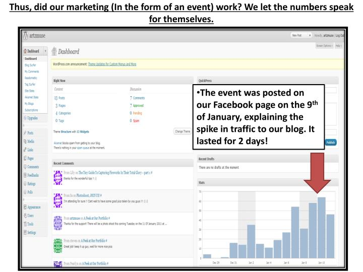 Thus, did our marketing (In the form of an event) work? We let the numbers speak for themselves.