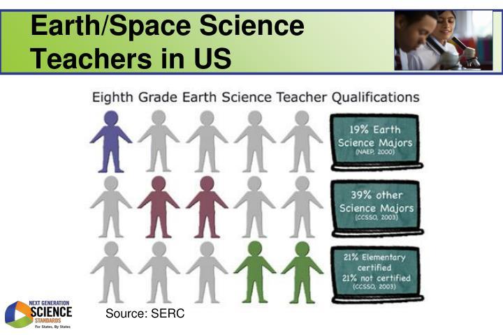 Earth/Space Science Teachers in US