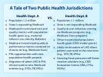 a tale of two public health jurisdictions