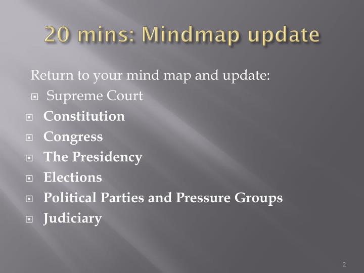 20 mins mindmap update