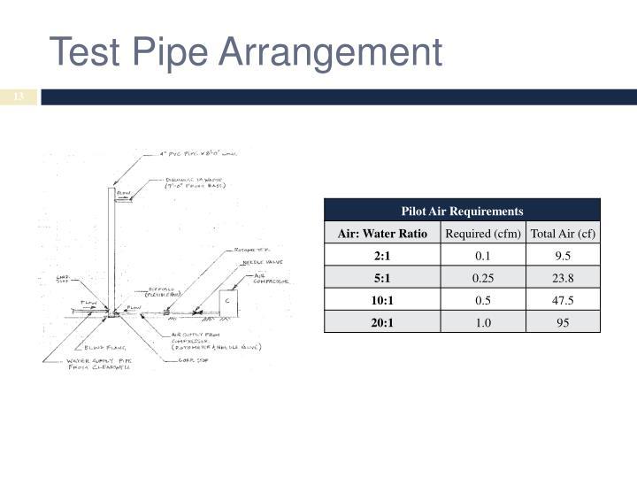 Test Pipe Arrangement