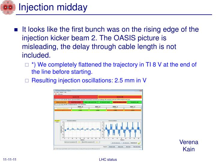Injection midday