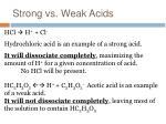 strong vs weak acids