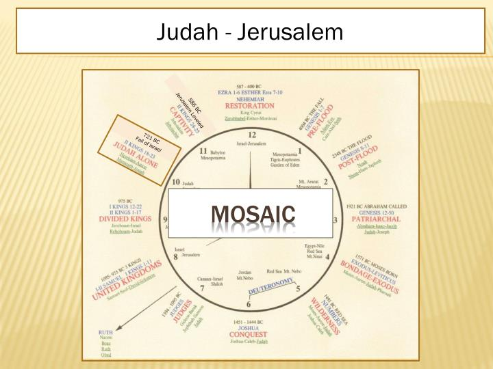 JUDAH ALONE