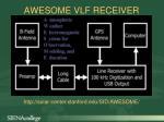 awesome vlf receiver