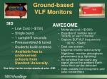 ground based vlf monitors