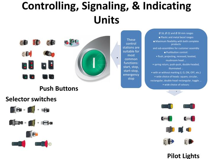 Controlling, Signaling, & Indicating Units