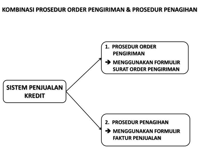 Ppt sistem akuntansi penjualan kredit powerpoint presentation id 1 prosedur order pengiriman menggunakan formulir surat order pengiriman sistem penjualan kredit ccuart Gallery