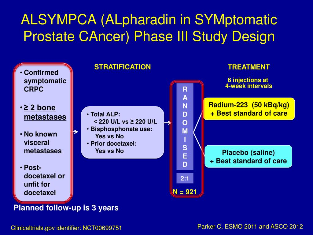 metastatic tumore della prostata.ppt